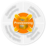 Unified Communications Provisioning - IMACD